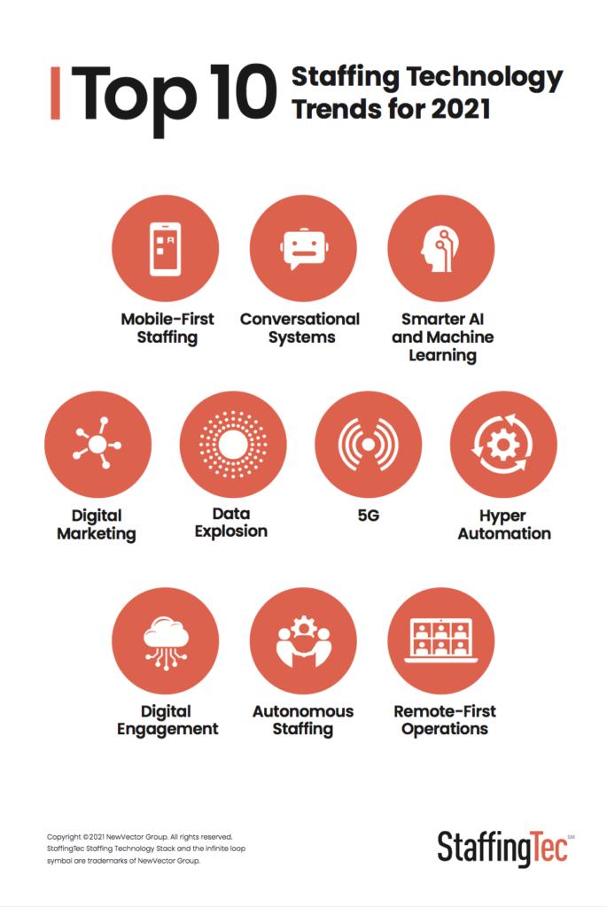 StaffingTec Top 10 Strategic Technology Trends For 2021